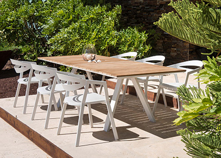 Buying Guides for Outdoor Dining Tables